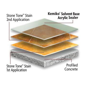 Kemiko Coating System Illustration Using Kemiko Solvent Base Acrylic Sealer