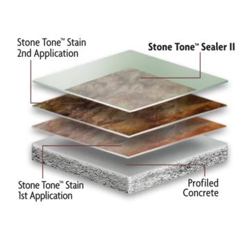 Kemiko Coating System Illustration Using Kemiko Stone Tone Sealer II