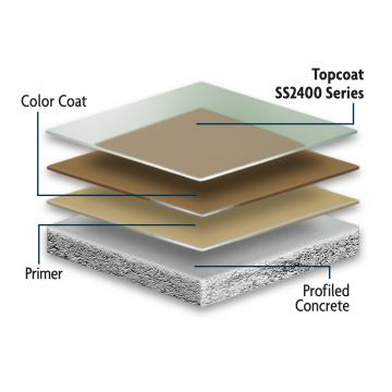Kemiko Coating System Illustration Using Kemiko Water Base Polyurethane Topcoat Clear SS2400 Series